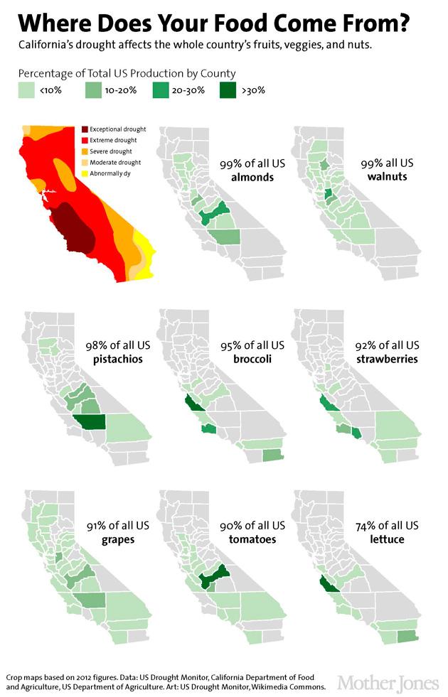CA Crop Map