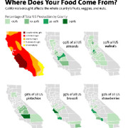 California Crops Map