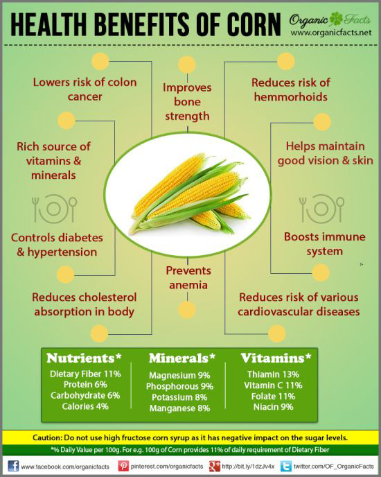 corn health benefits
